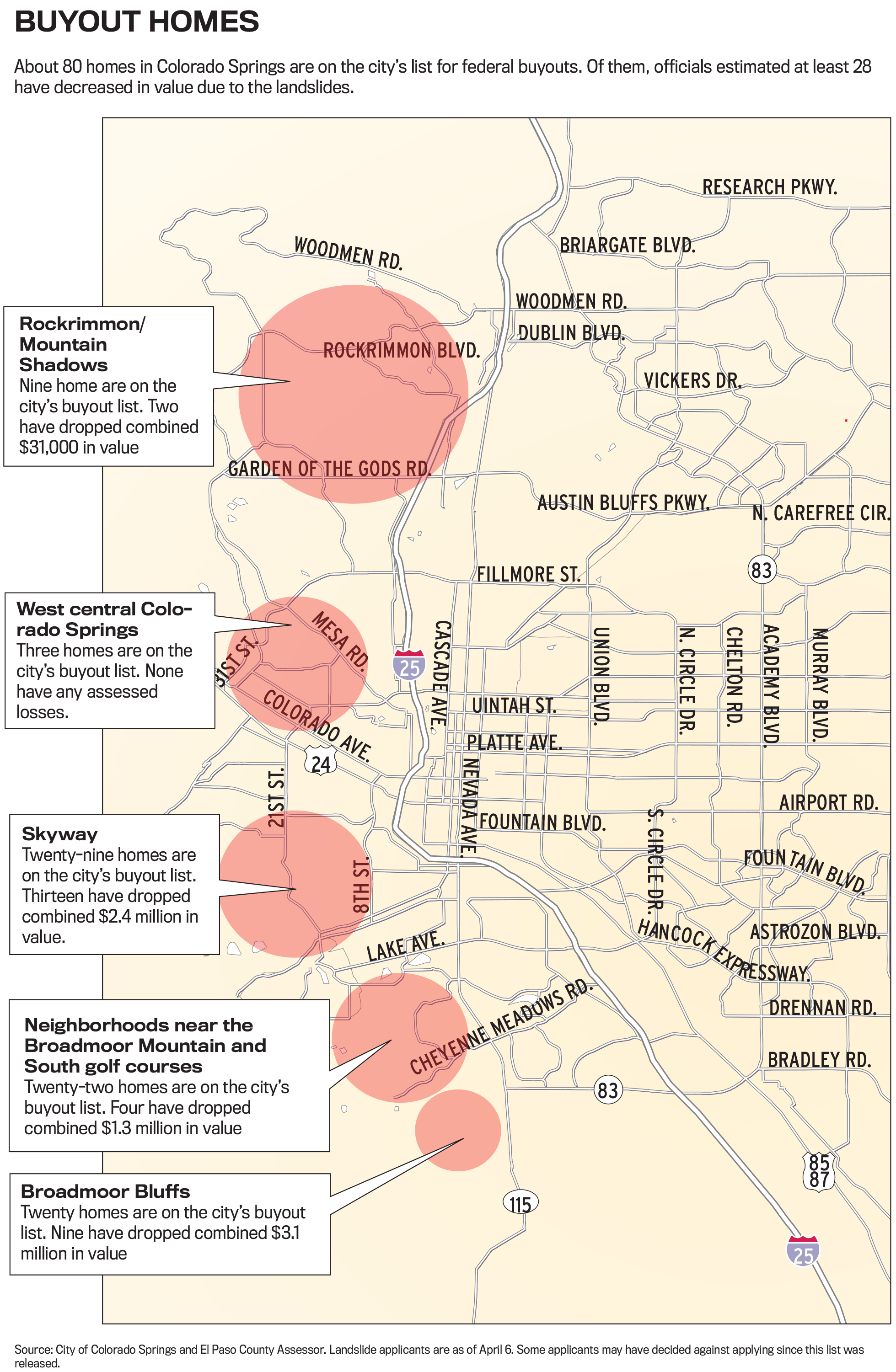 7 things colorado springs residents need to know about landslides